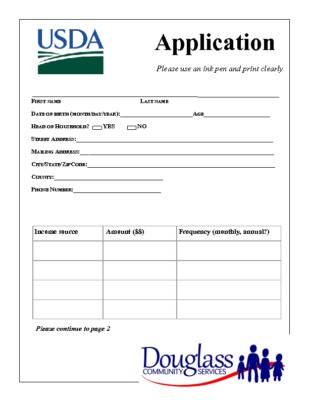 Commodities Application